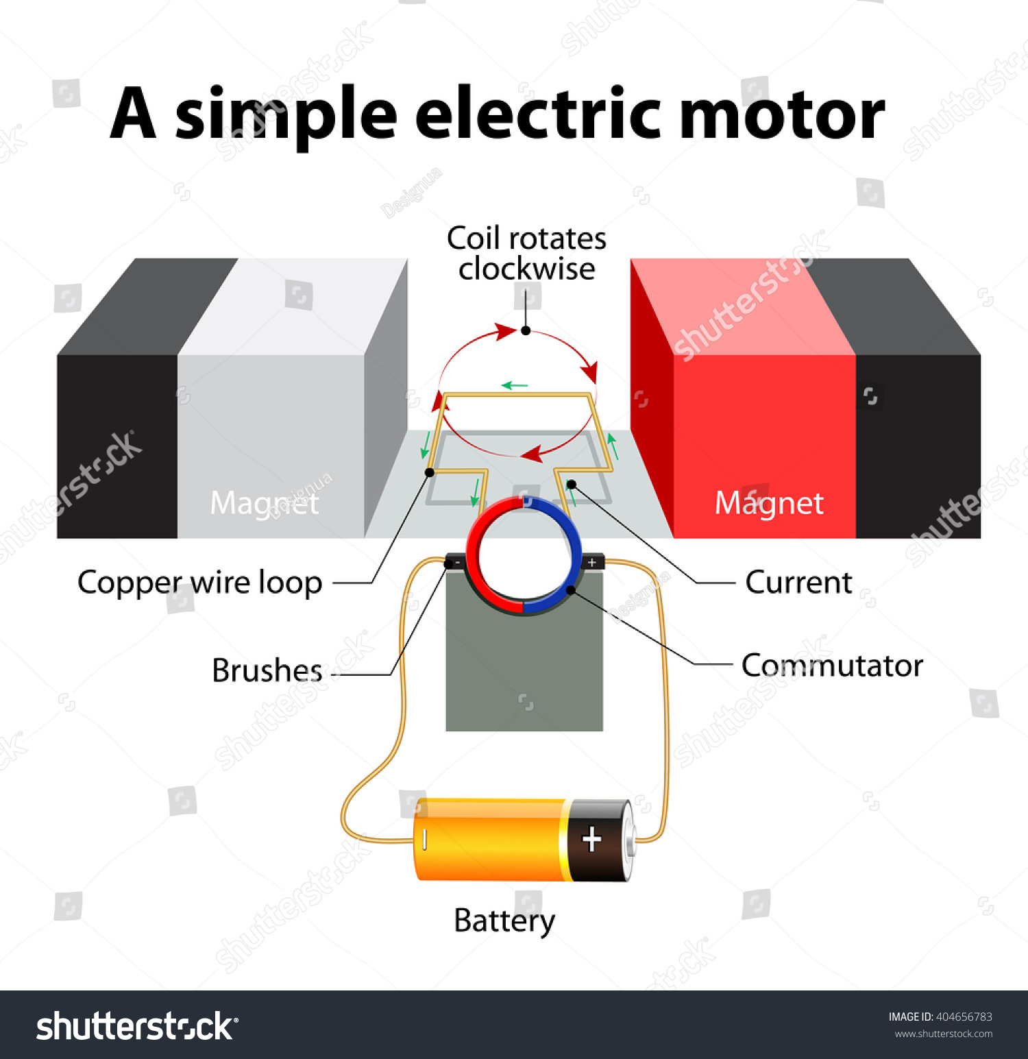 Simple Electric Motor Rectangular Loop Wire Stock Illustration ...