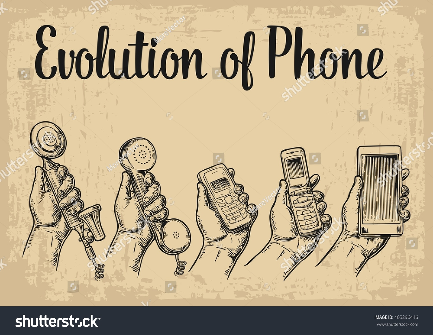 evolution of communication This web site is owned and operated by communication evolution pty ltd (acn 135 102 591) and will be referred to as we, our and us.