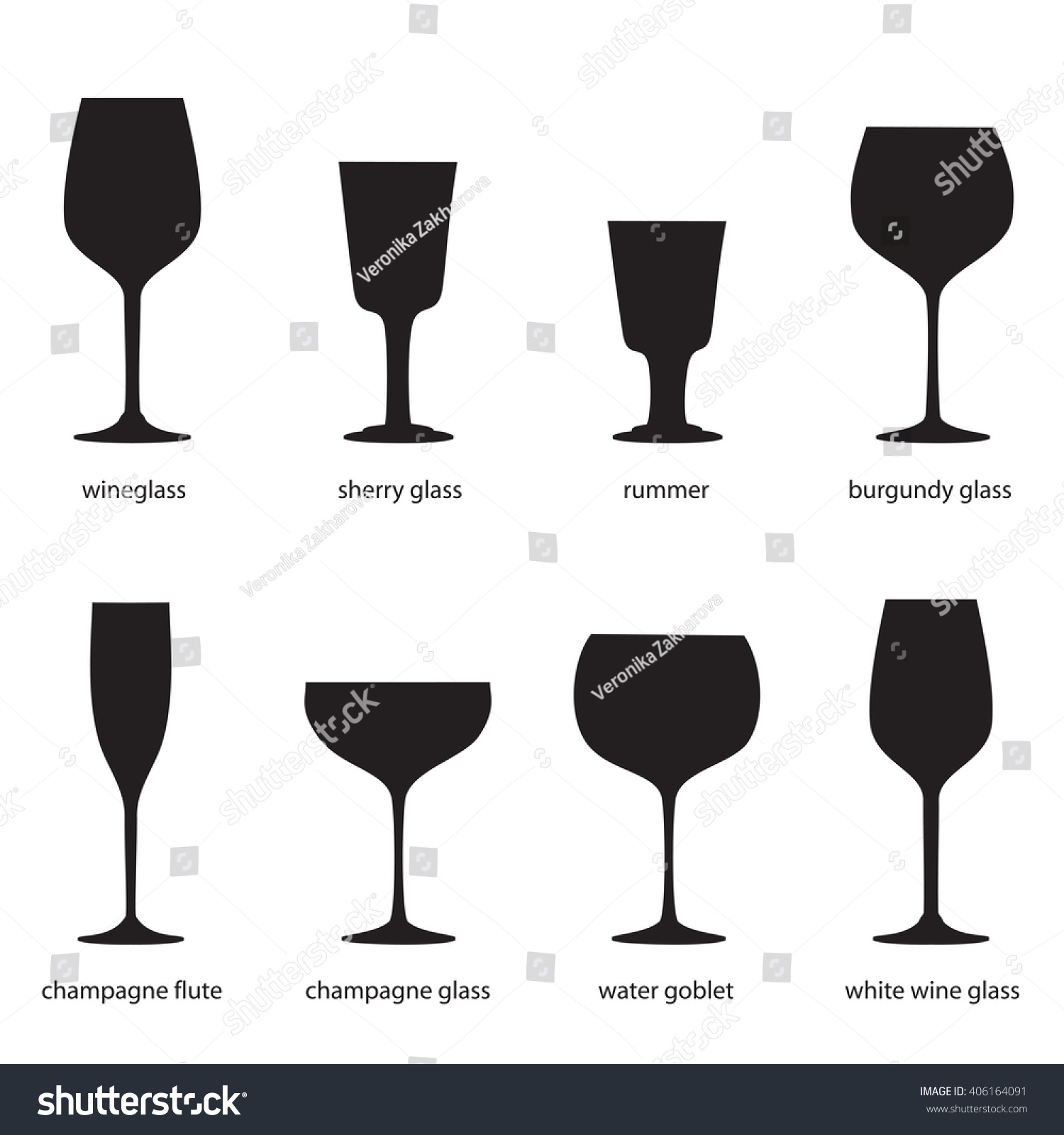 Difference Between Wine Glasses