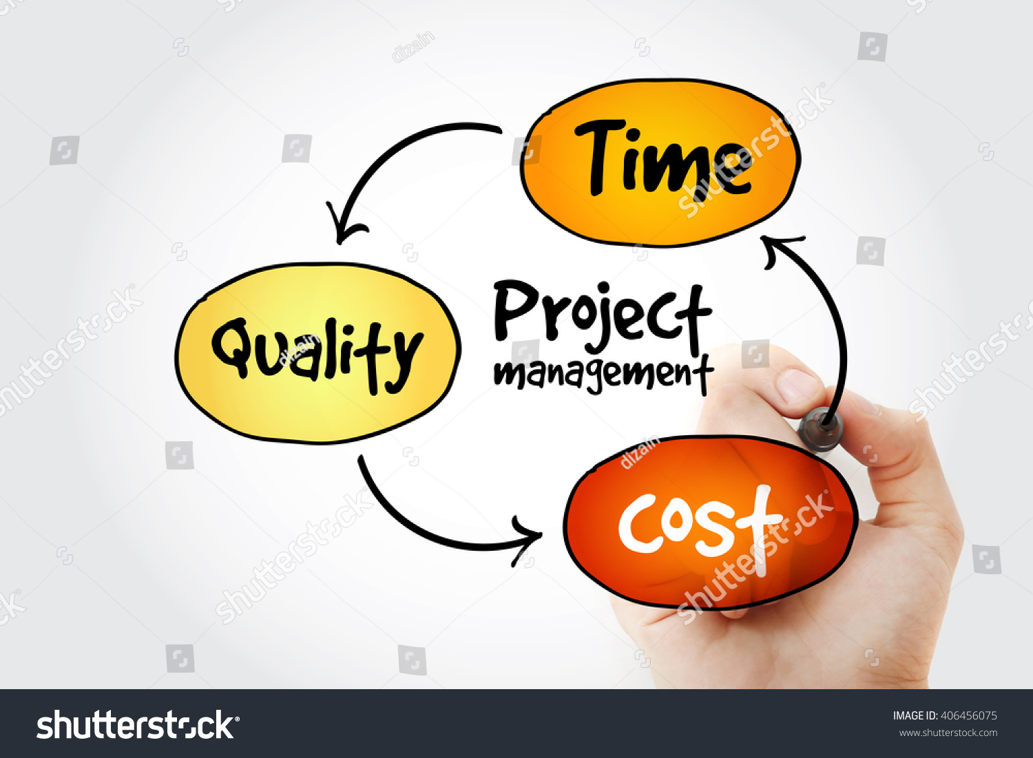 mgt 449 value of quality essay Free essay: organizational assessment paper dawn l chapple university of  phoenix  quality management and productivity/ mgt - 449  i will then discuss  the importance of quality to each organization, the relationship of.