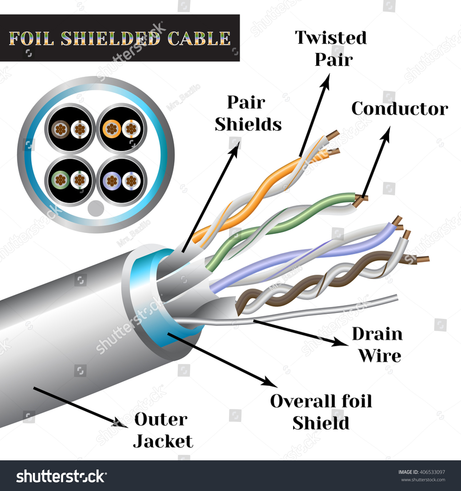 [SCHEMATICS_4US]  Twistedpair Cable Symbols Foil Shielded Cable Stock Vector (Royalty Free)  406533097 | Wiring Diagram For Twisted Shielded Cable |  | Shutterstock