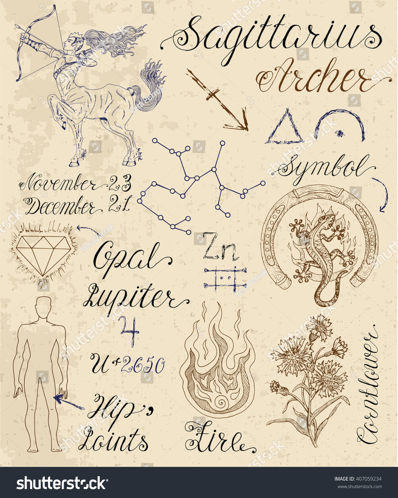 Collection Hand Drawn Symbols Astrological Zodiac Stock Vector