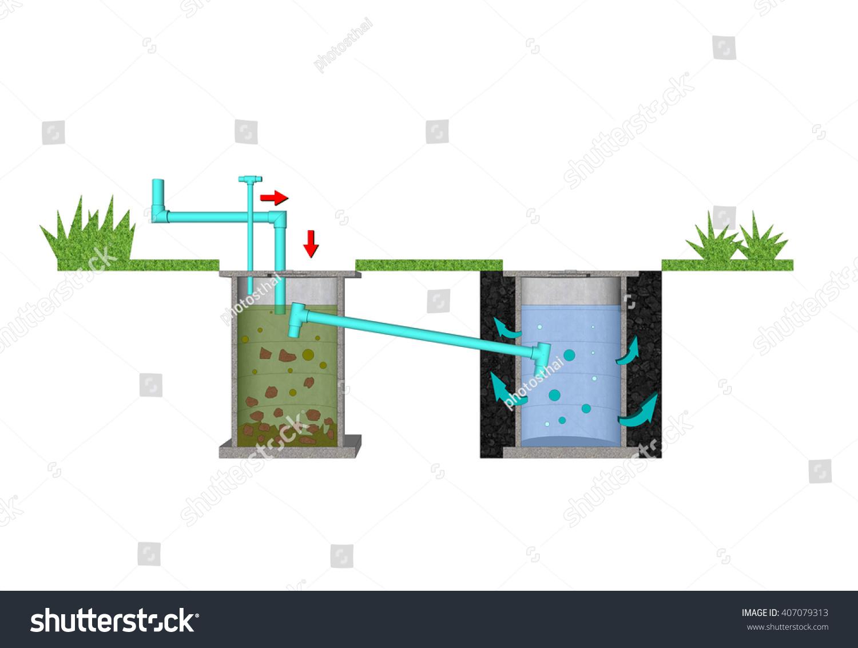 Schema De Pose De Fosse Septique fosse septique : images, photos et images vectorielles de