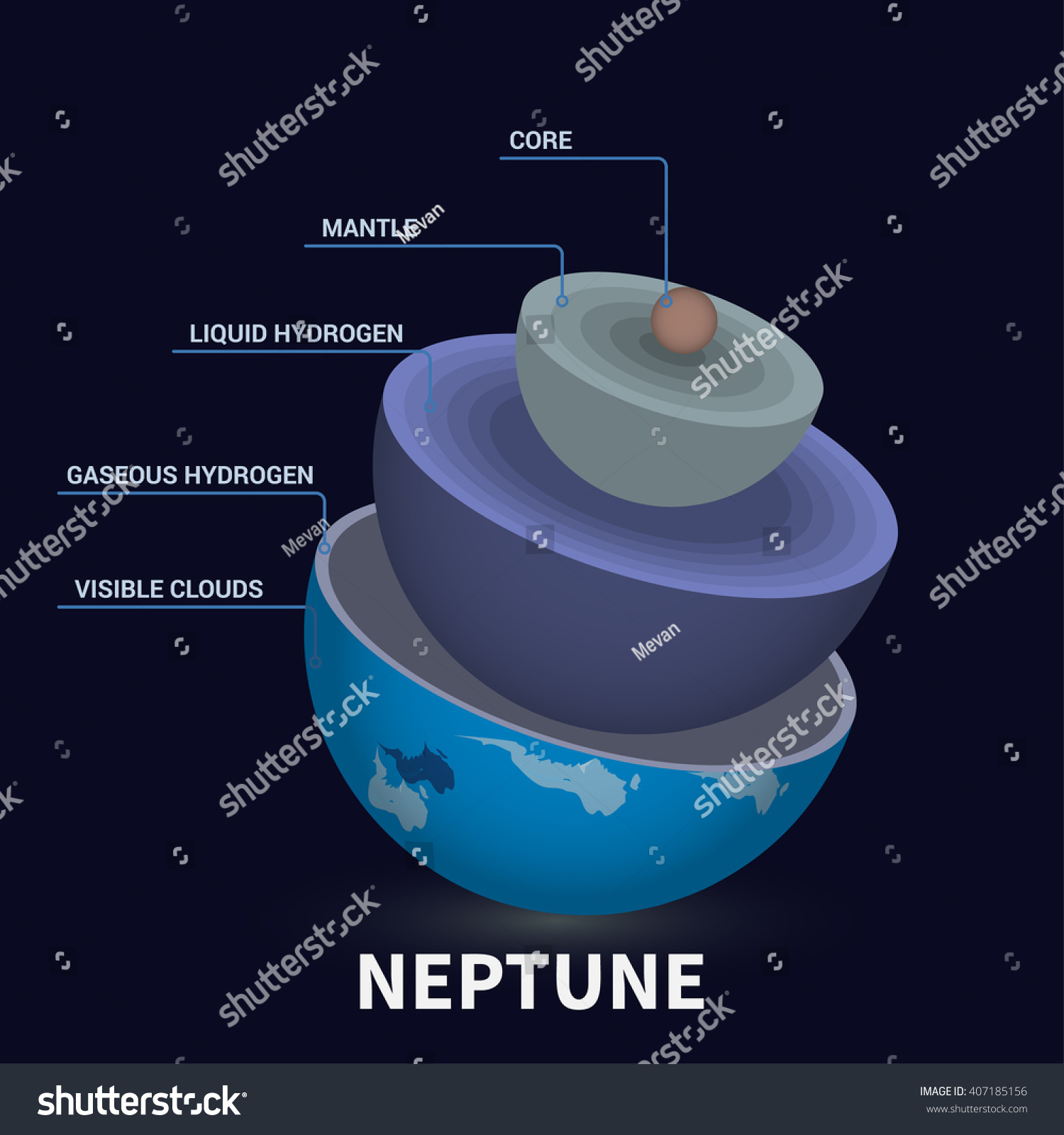 geological structure neptune internal structure neptune ... wireing diagram for back up camera for motor home