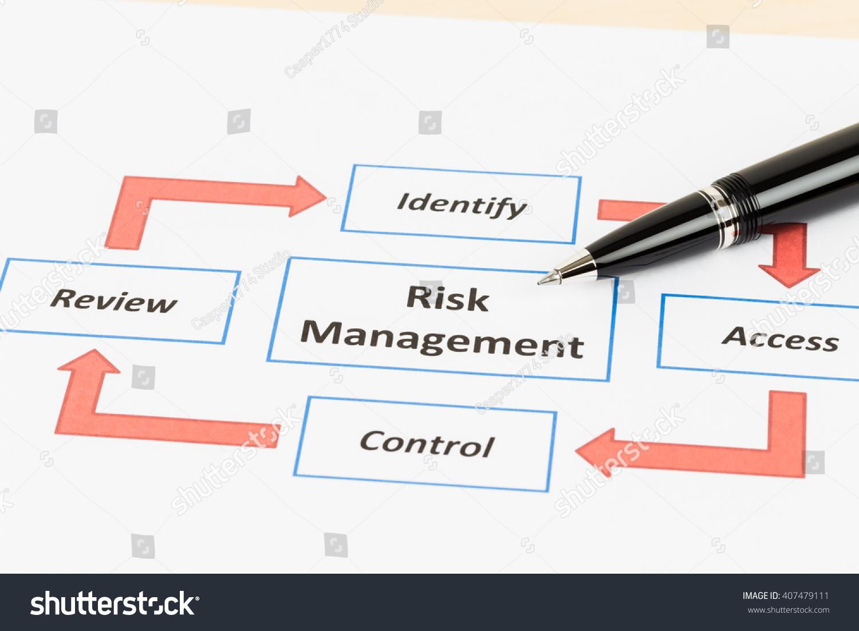 Risk management process diagram chart pen stock photo 407479111 risk management process diagram chart with pen pooptronica