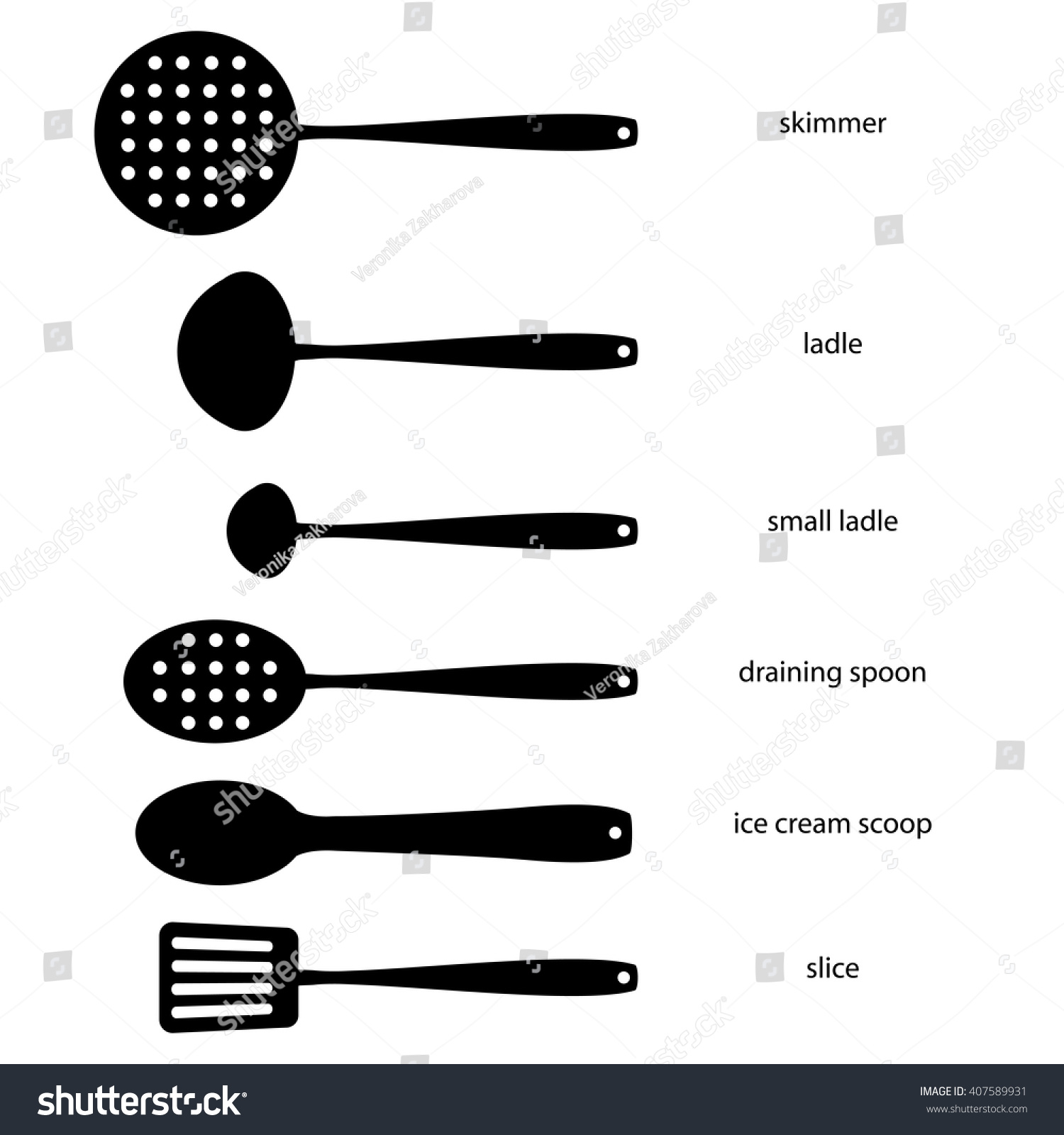 Kitchen Utensils Pictures And Names: Set Kitchenware Names Skimmer Ladle Small Stock Vector