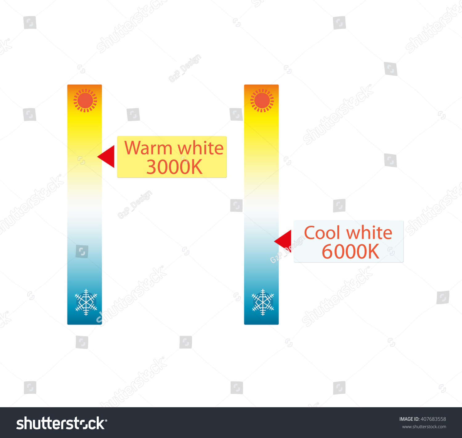 Kelvin Color Temperature Scale Chart Led Stock Vector Royalty Free
