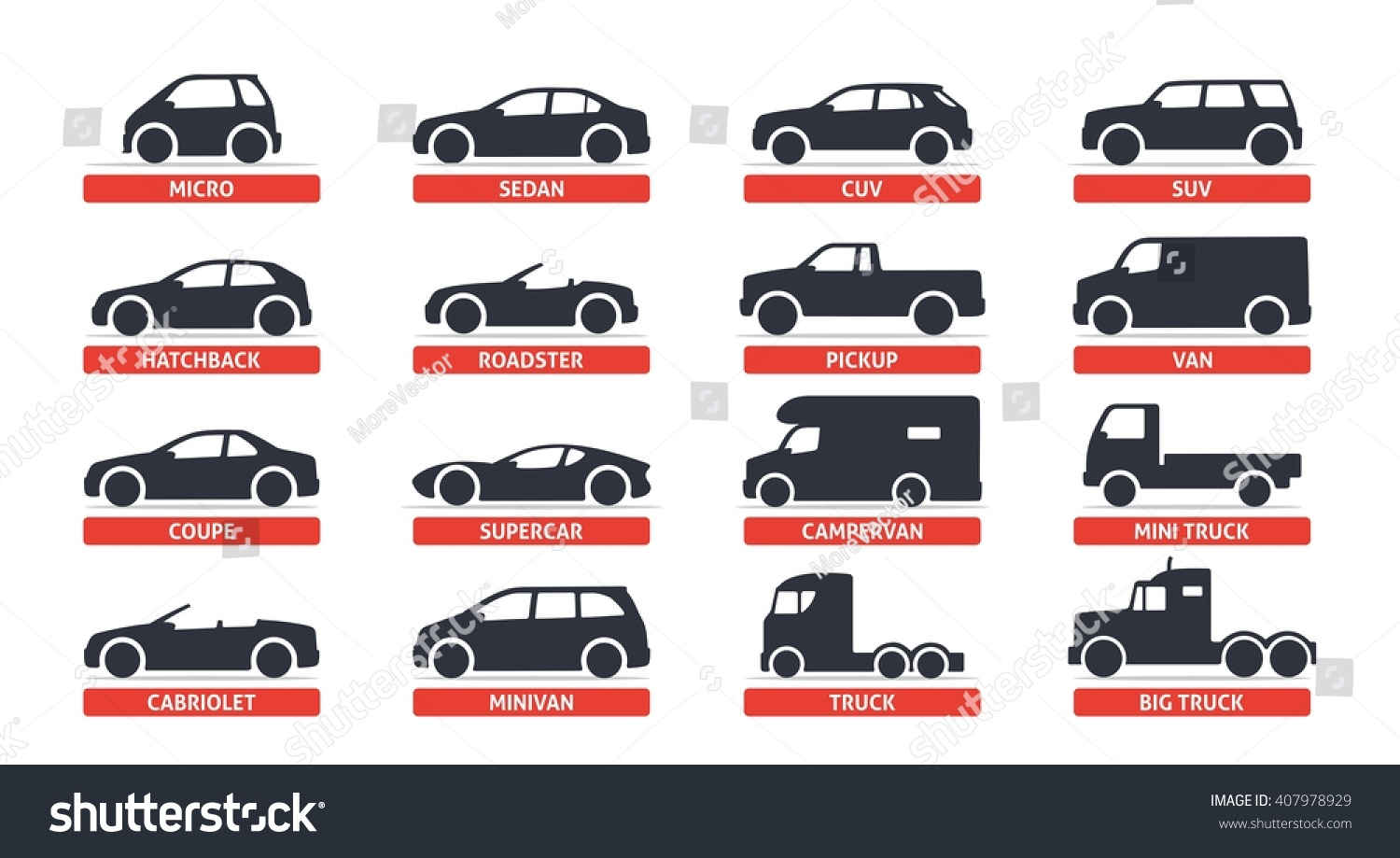 types of cars The design of treads and the interaction of specific tire types with the roadway the fact that most car owners neglect it tire designers have tried to.