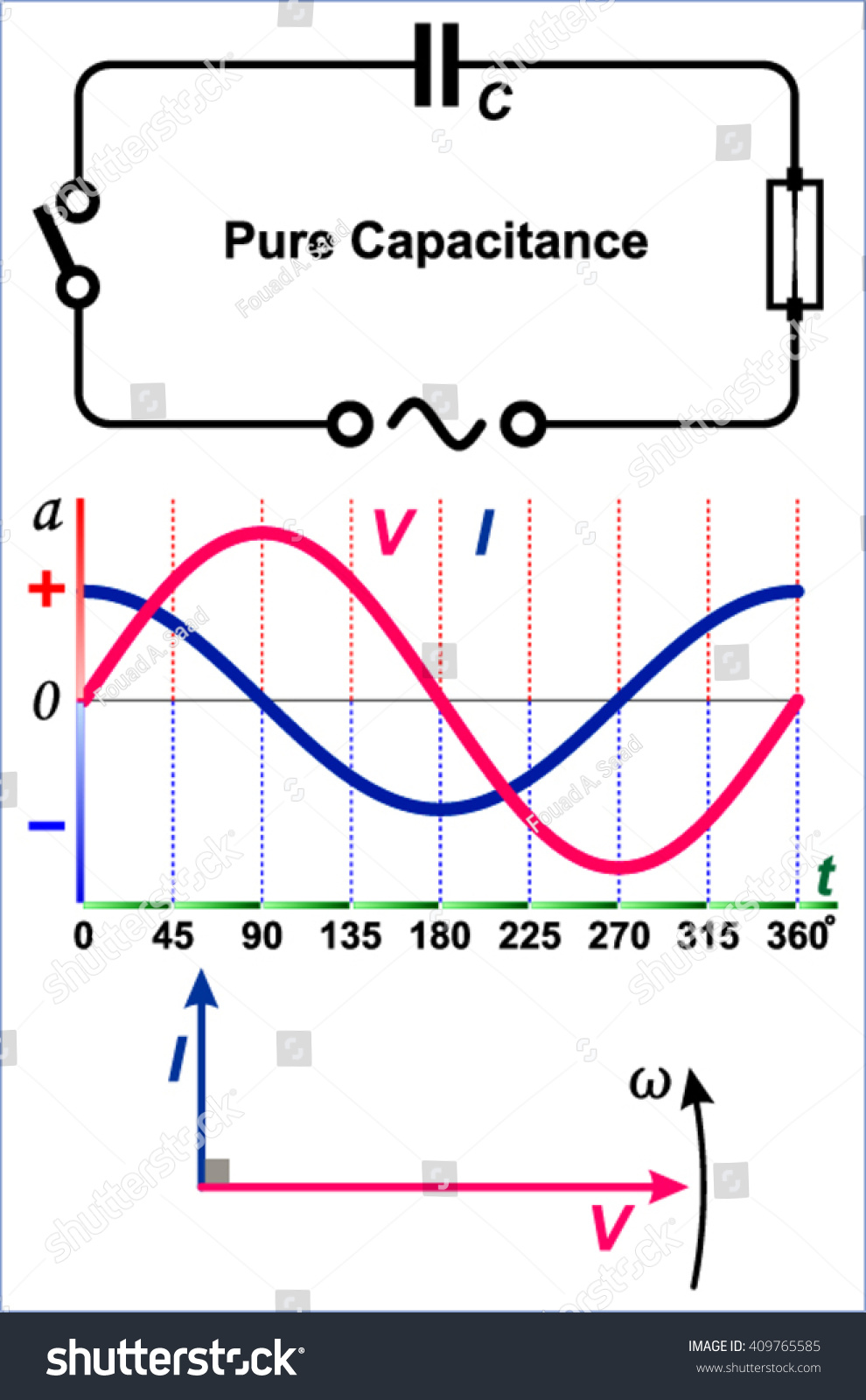 Voltage Current Relationship Capacitive Circuits Stock Vector Transformerless Power Supply Circuit Diagram Centre And In