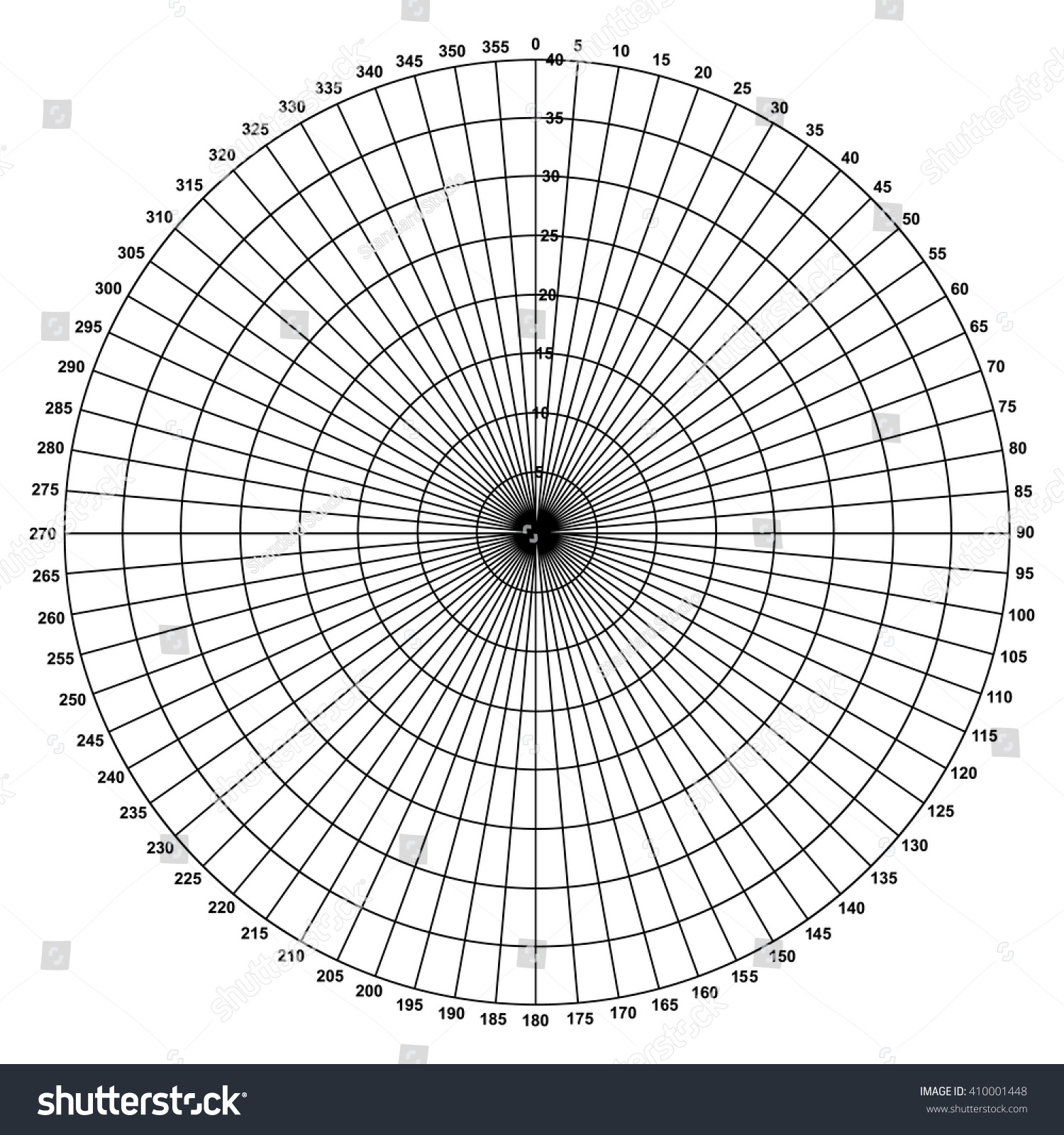 Wind Rose Diagram Winds Chart Stock Vector Royalty Free Of The Illustration