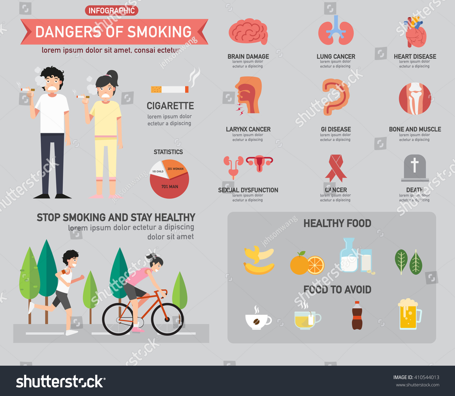 "a report on the irreversible health effects of smoking Your guide to the 50th anniversary surgeon general's report on smoking and health ""chapter 2: health effects of exposure to secondhand smoke."