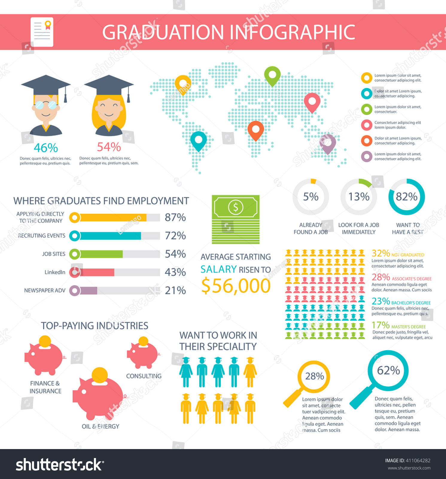 graduation infographic graduate job search statistic stock vector graduate job search statistic education information template collection education diagrams