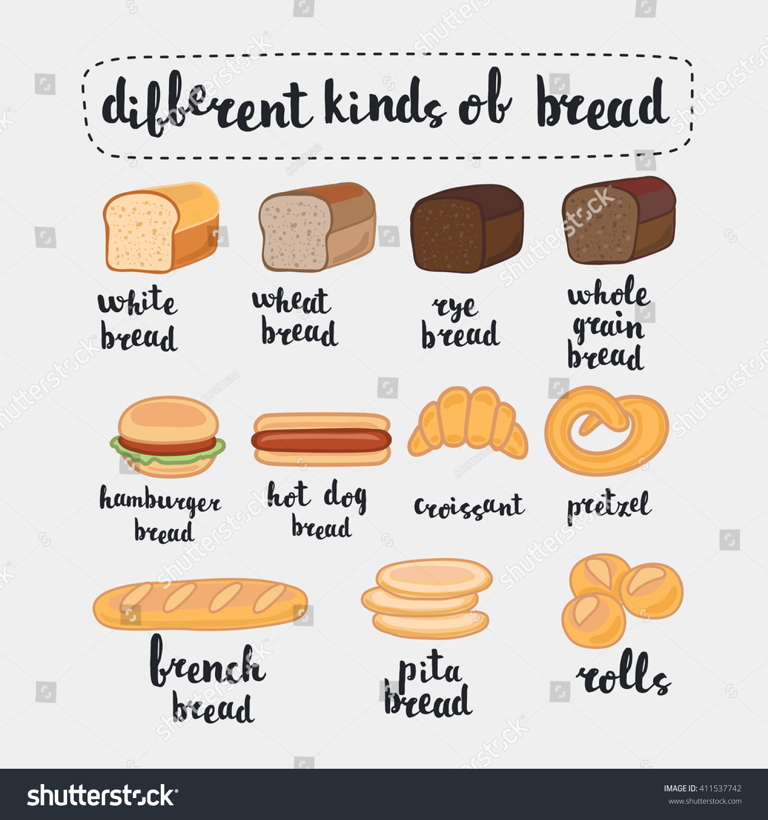 Different Kinds of Bread - English Conversations