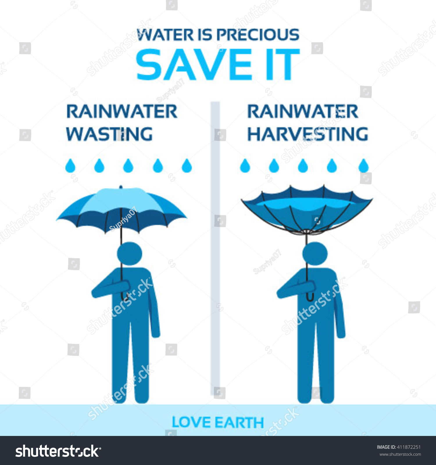 essay on rainwater harvesting for kids Rainwater harvesting refers to the trapping rain water harvesting: meaning, methods, advantages, and short paragraph on rainwater harvesting short essay on.