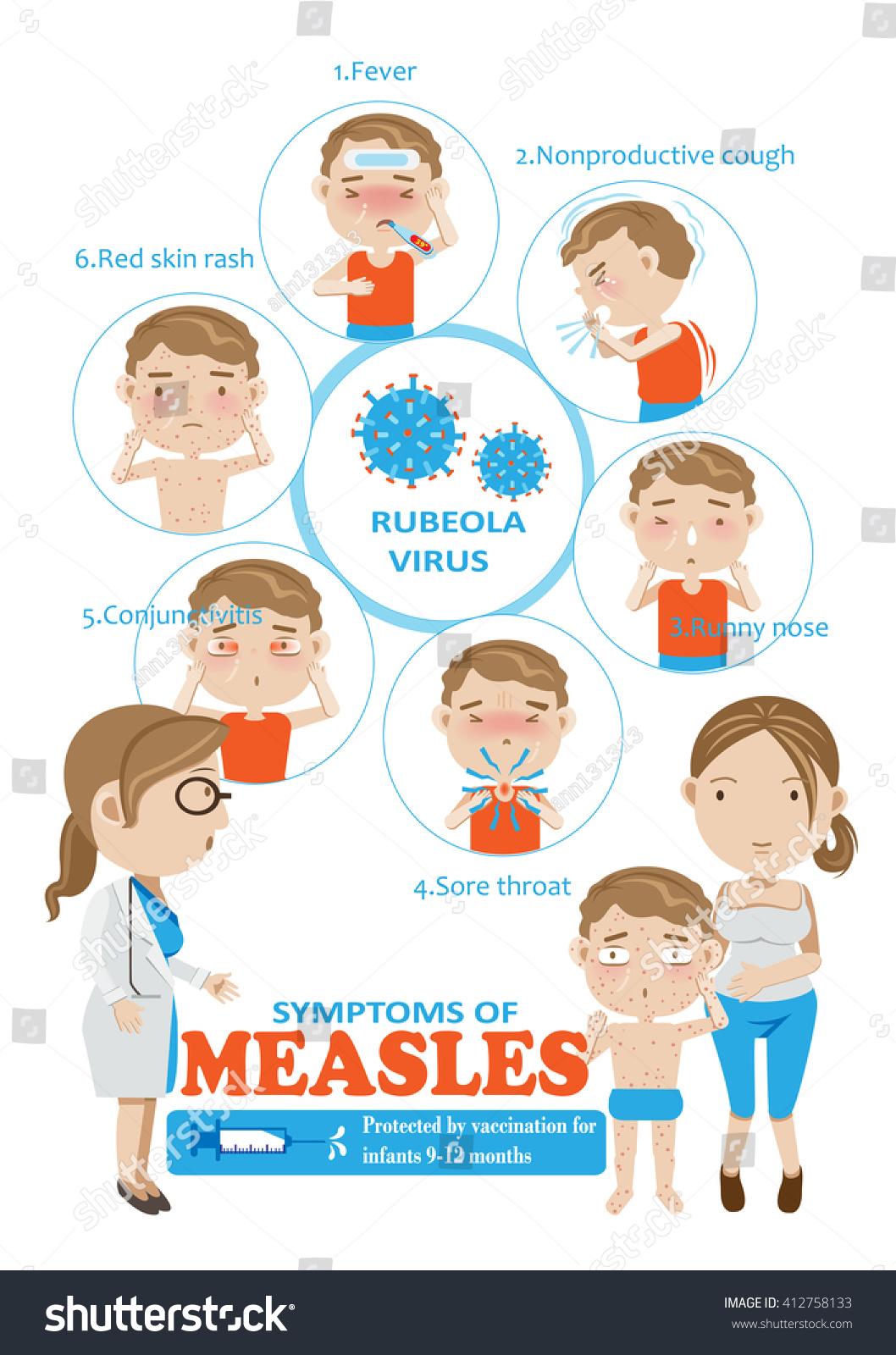 Symptoms Measles Info Graphicsvector Illustration Stock