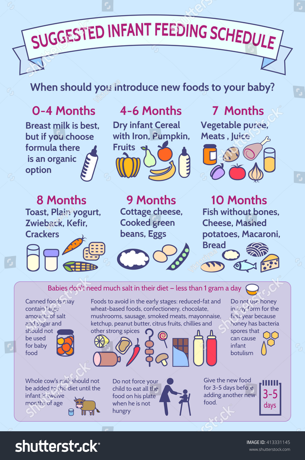 Royalty-free Detailed Information On Baby Food… #413331145 ...