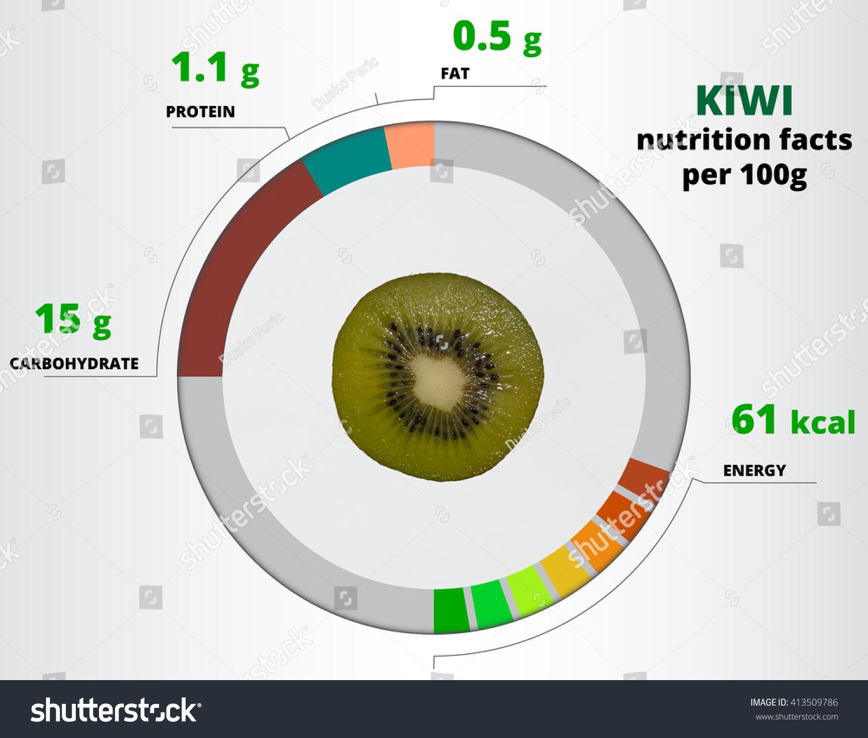 Kiwi nutrition facts