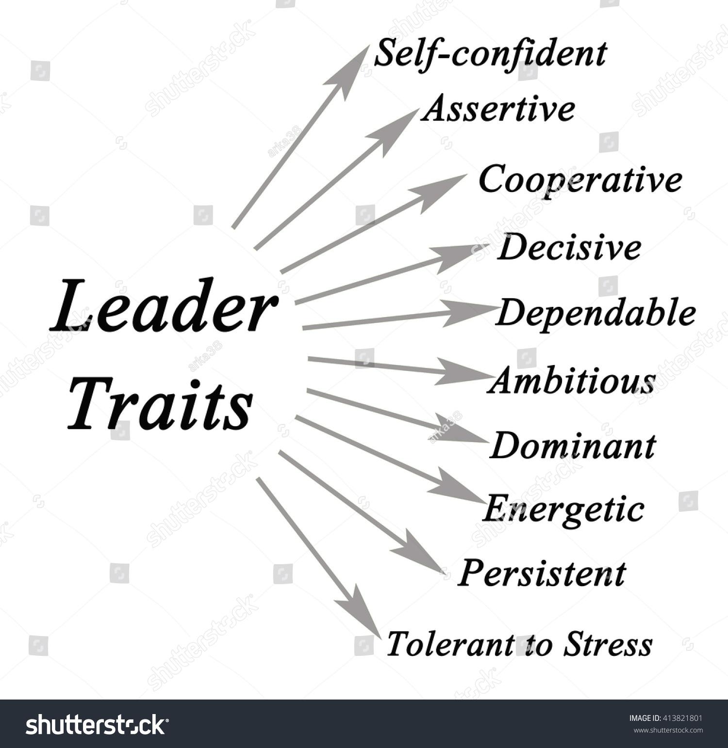 one of characteristics of clinical leader How will clinical leadership skills influence your practice and career development   rural and remote practice is one of the most challenging in terms of  are  likely to have quite different characteristics and dynamics to urban-based teams.
