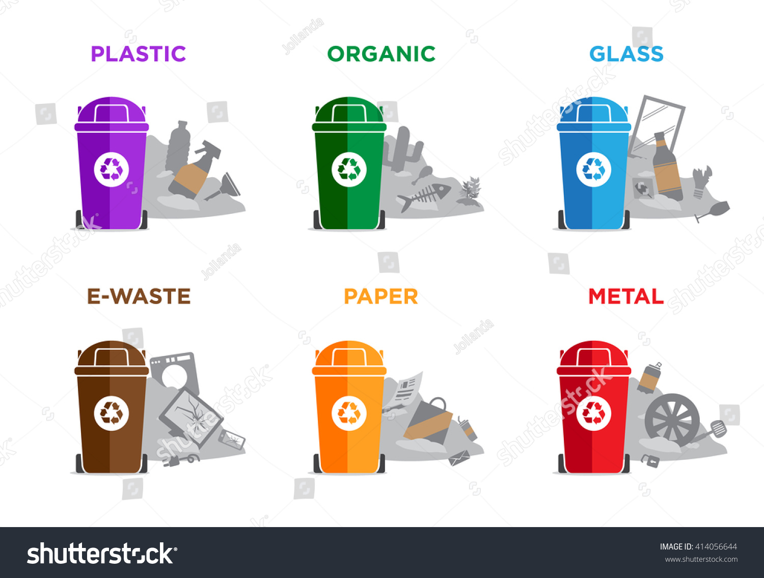 proper waste segregation essay Proper waste management is not just doings of government for us but we are also assigned to do it inside and outside our place for our safety  segregation of.