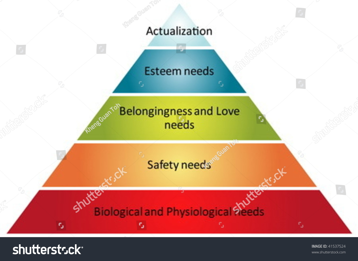 heirarchy of needs business strategy management process concept    heirarchy of needs business strategy management process concept diagram illustration       shutterstock