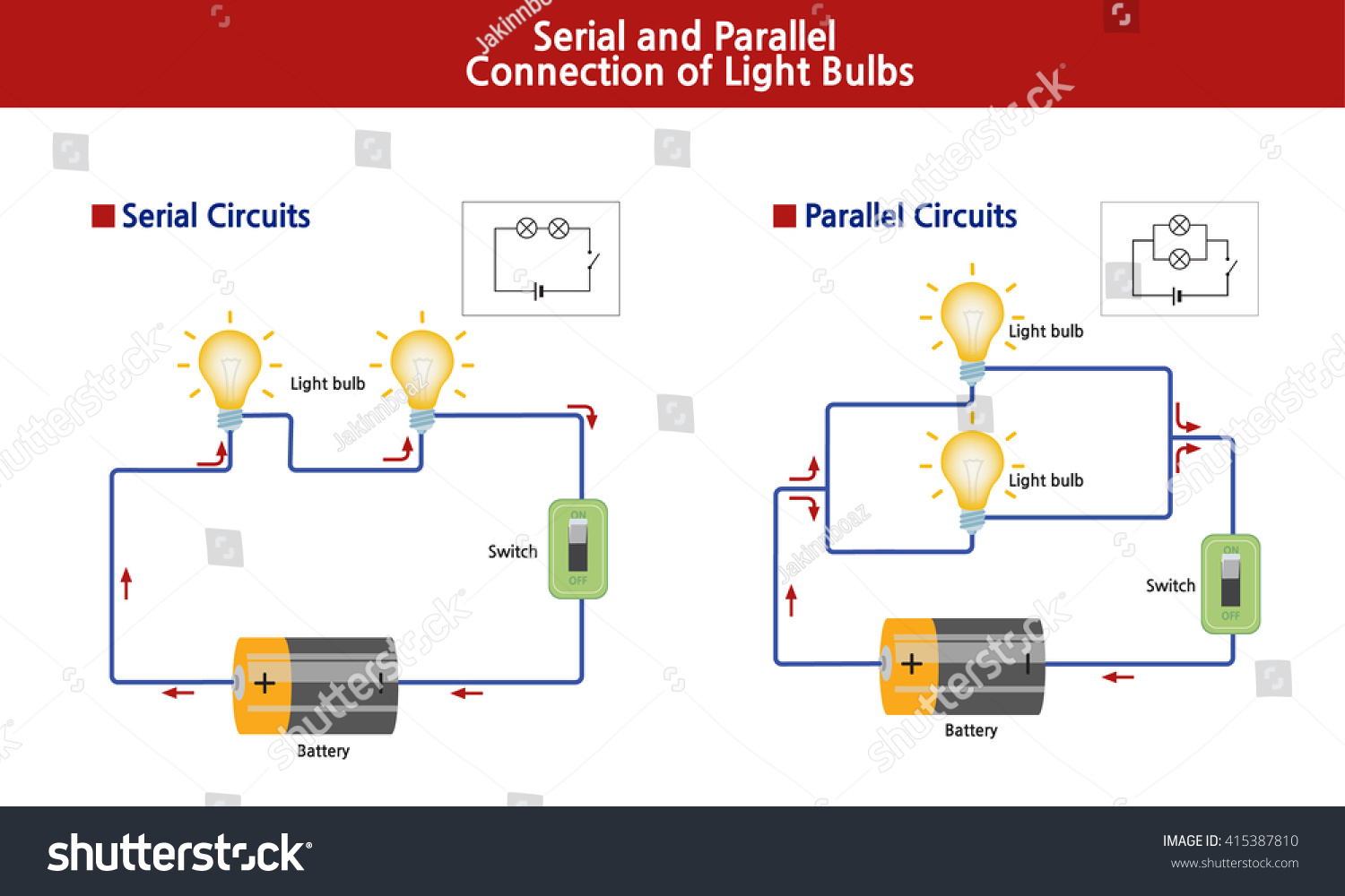 Astounding Shows Diagram Serial Parallel Lightbulb Circuits Stock Vector Wiring 101 Tzicihahutechinfo
