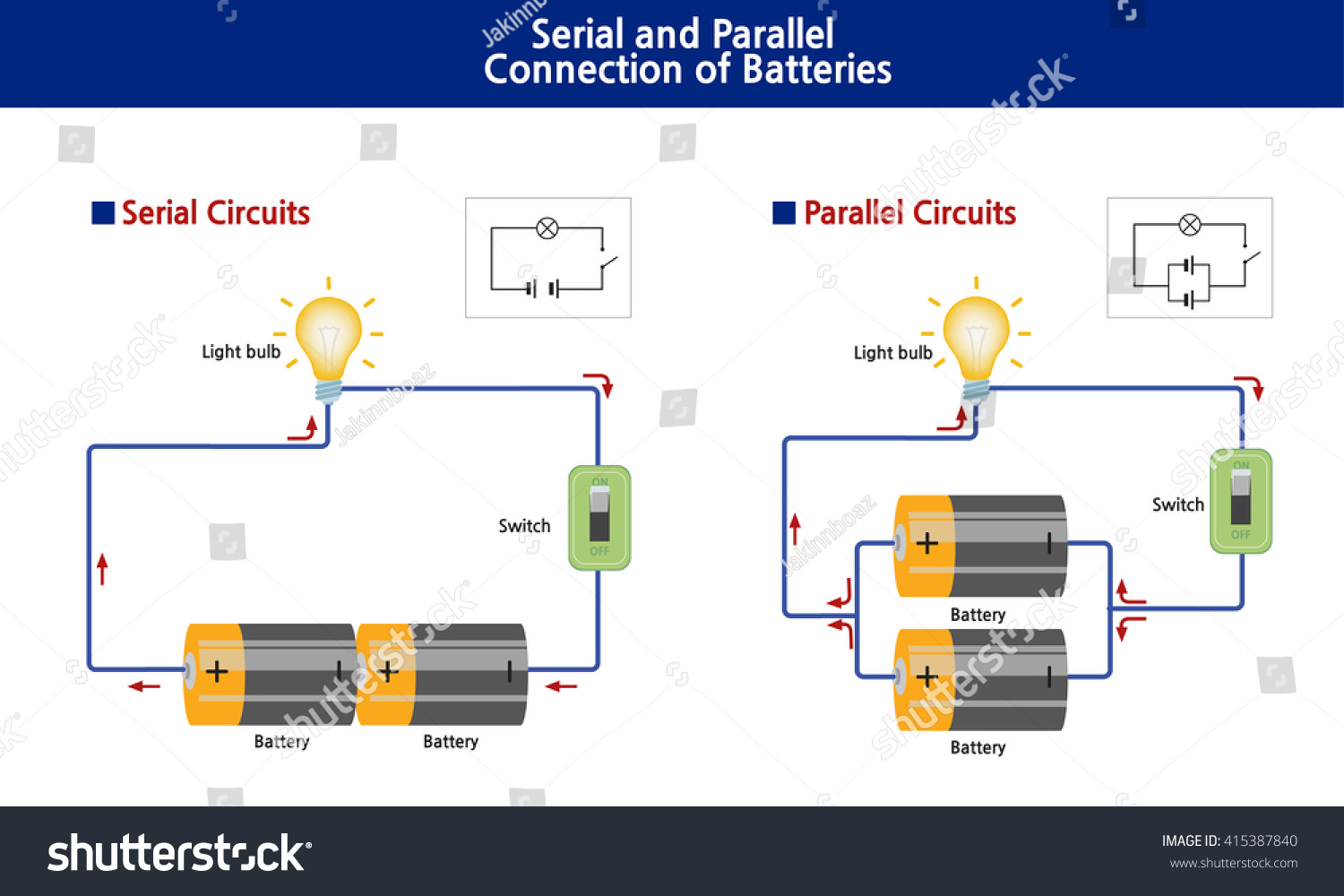 Shows Diagram Serial Parallel Batteries Showing Stock Vector Lights In Wiring The Of And Wires Light Bulbs