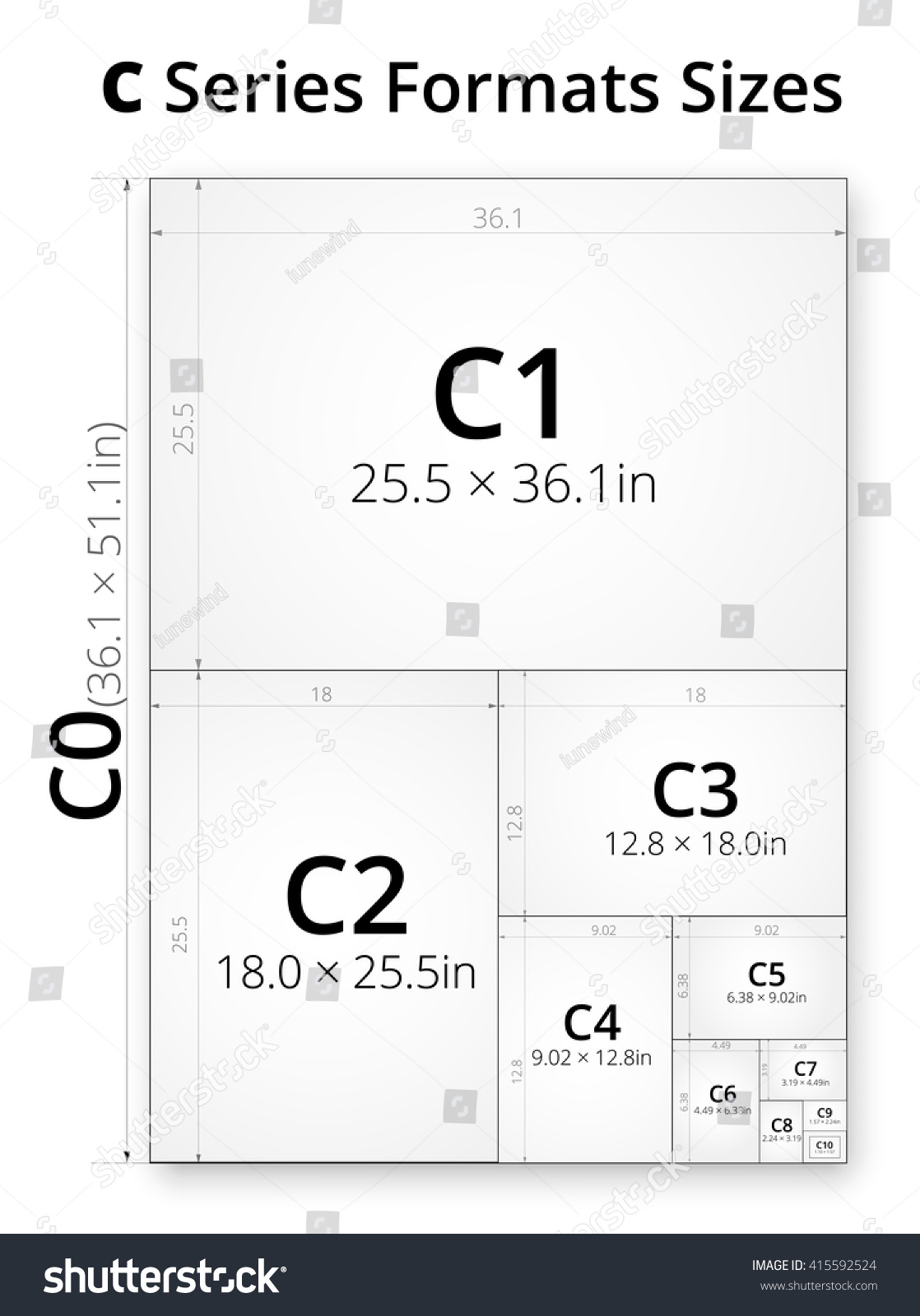 size of series c paper sheets comparison chart from c0 to c10 format in inches