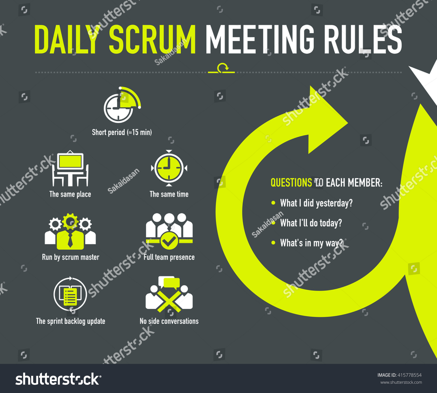 Daily Scrum Meeting Rules Stock Vector 415778554 - Shutterstock