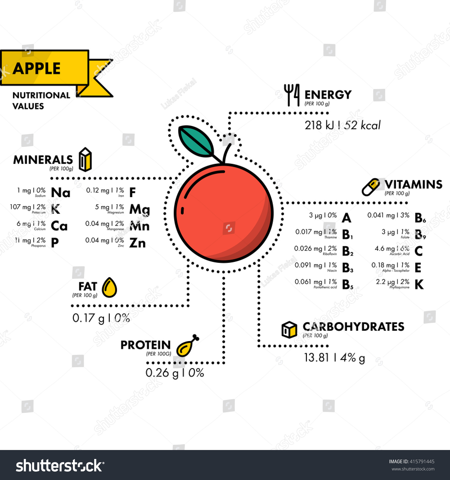 Apple Nutritional Information Healthy Diet Simple Stock Vector pertaining to Healthy Diet Information