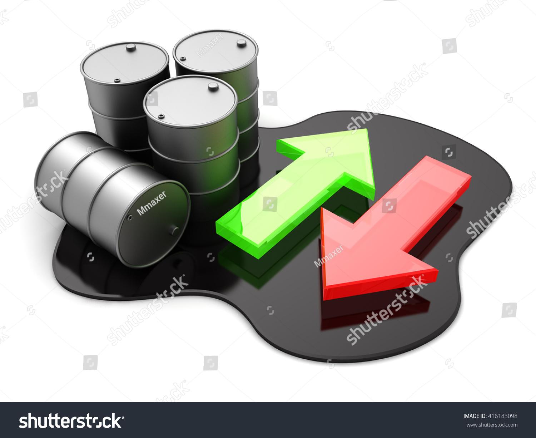 Oil trading indicators