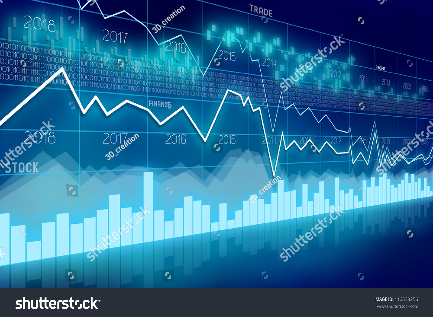 research topics in finance and investment