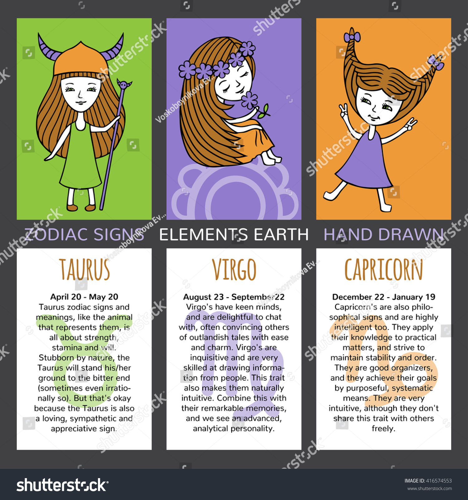 zodiac signs their characteristics set 3 stock vector royalty free
