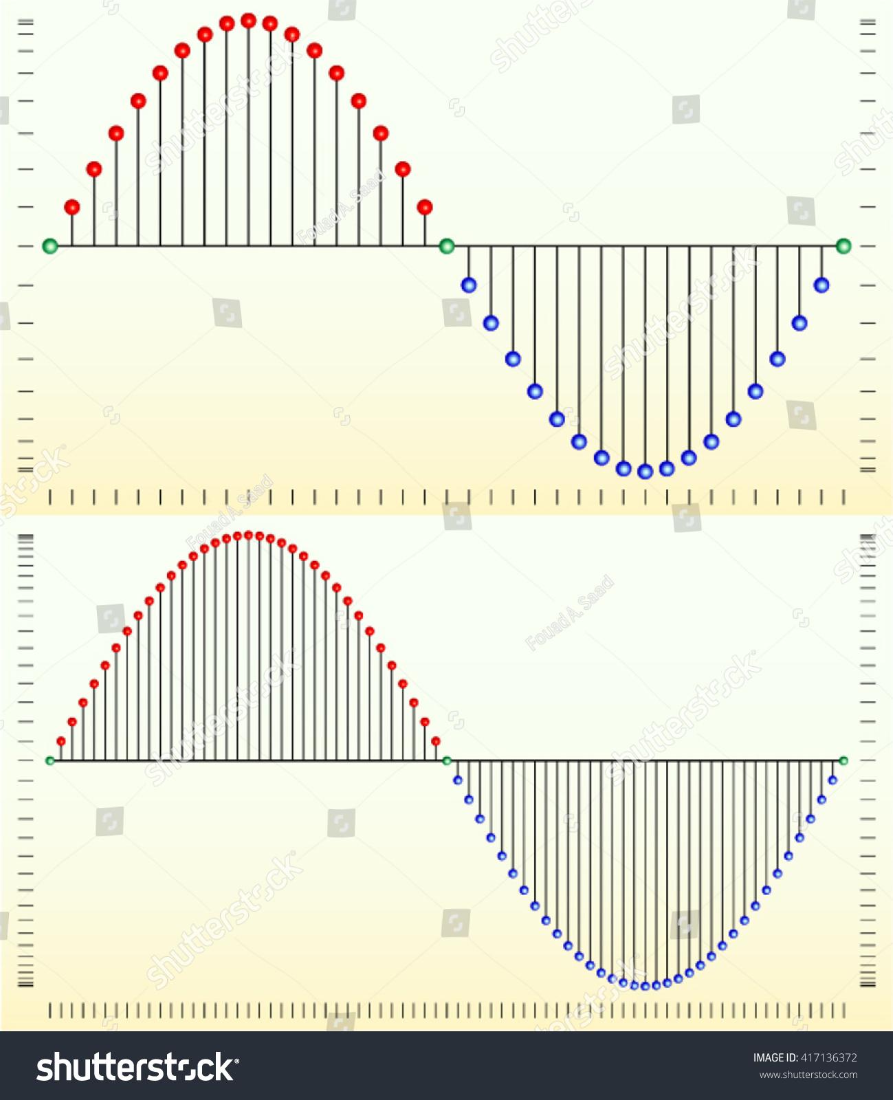 Discrete sine wave stock vector 417136372 shutterstock ccuart Images