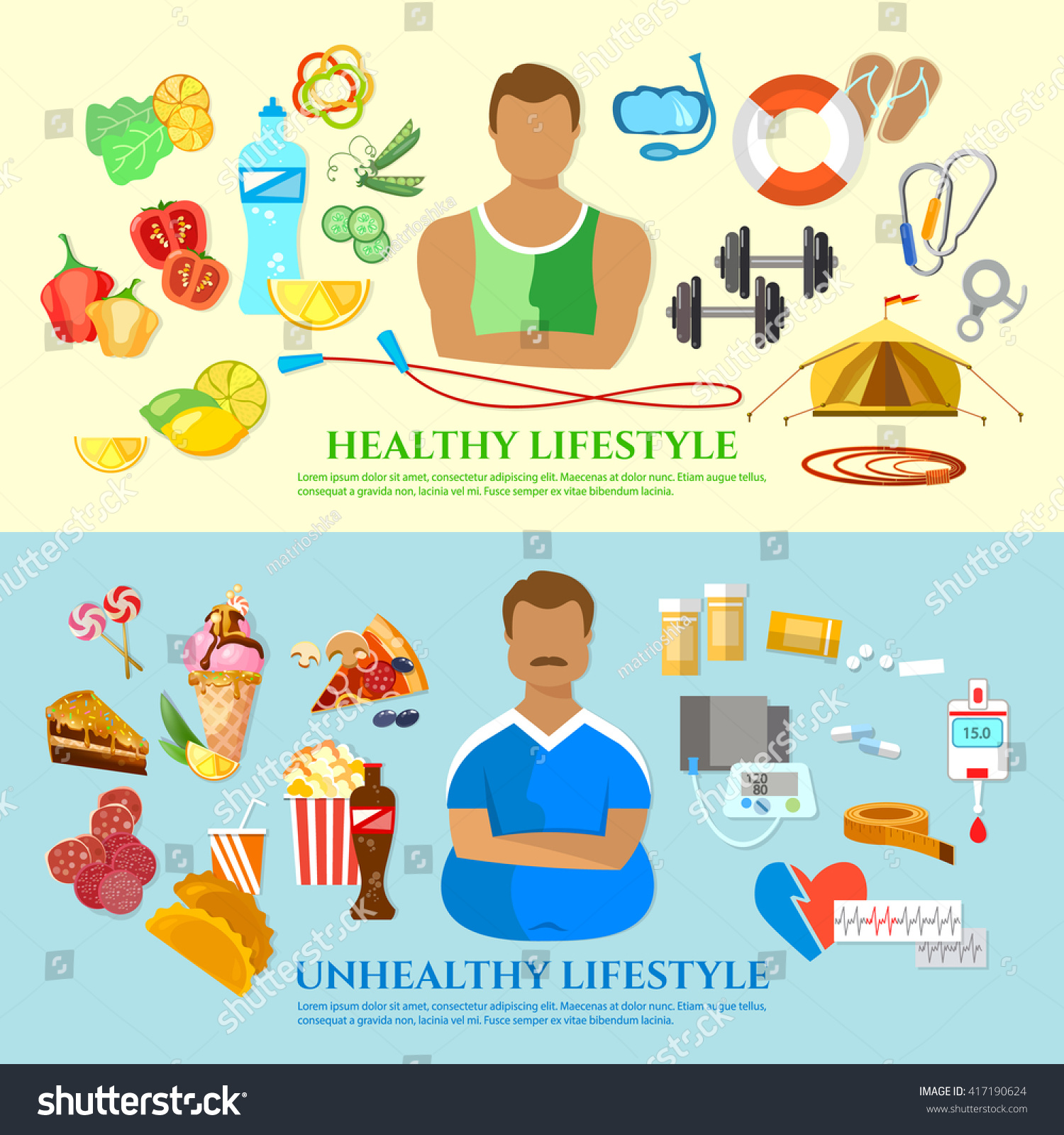 essay on healthy lifestyle diet Healthy lifestyle vs fad diets lynda schreiber com/170 june 2, 2014 linda boyer healthy lifestyle vs fad diets introduction i calorie count a healthy.