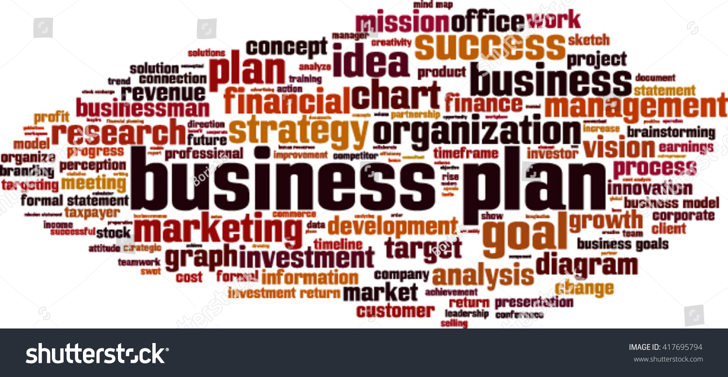 Business planning word cloud