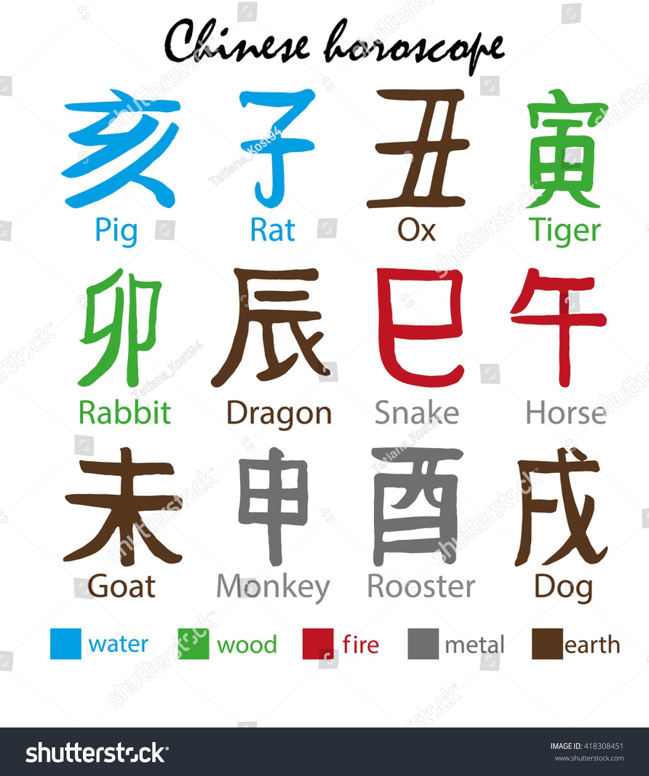 Chinese Horoscope Letters Hand Drawing Vector Zodiac Icon Earthly