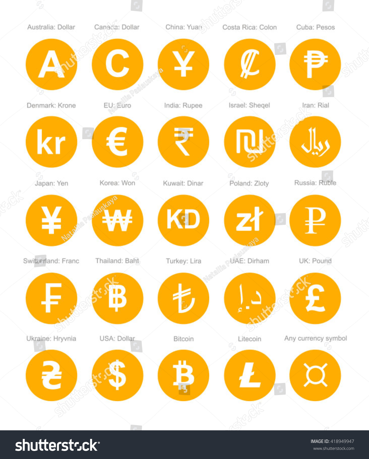 Coins Currency Symbol Set Stock Vector Hd Royalty Free 418949947