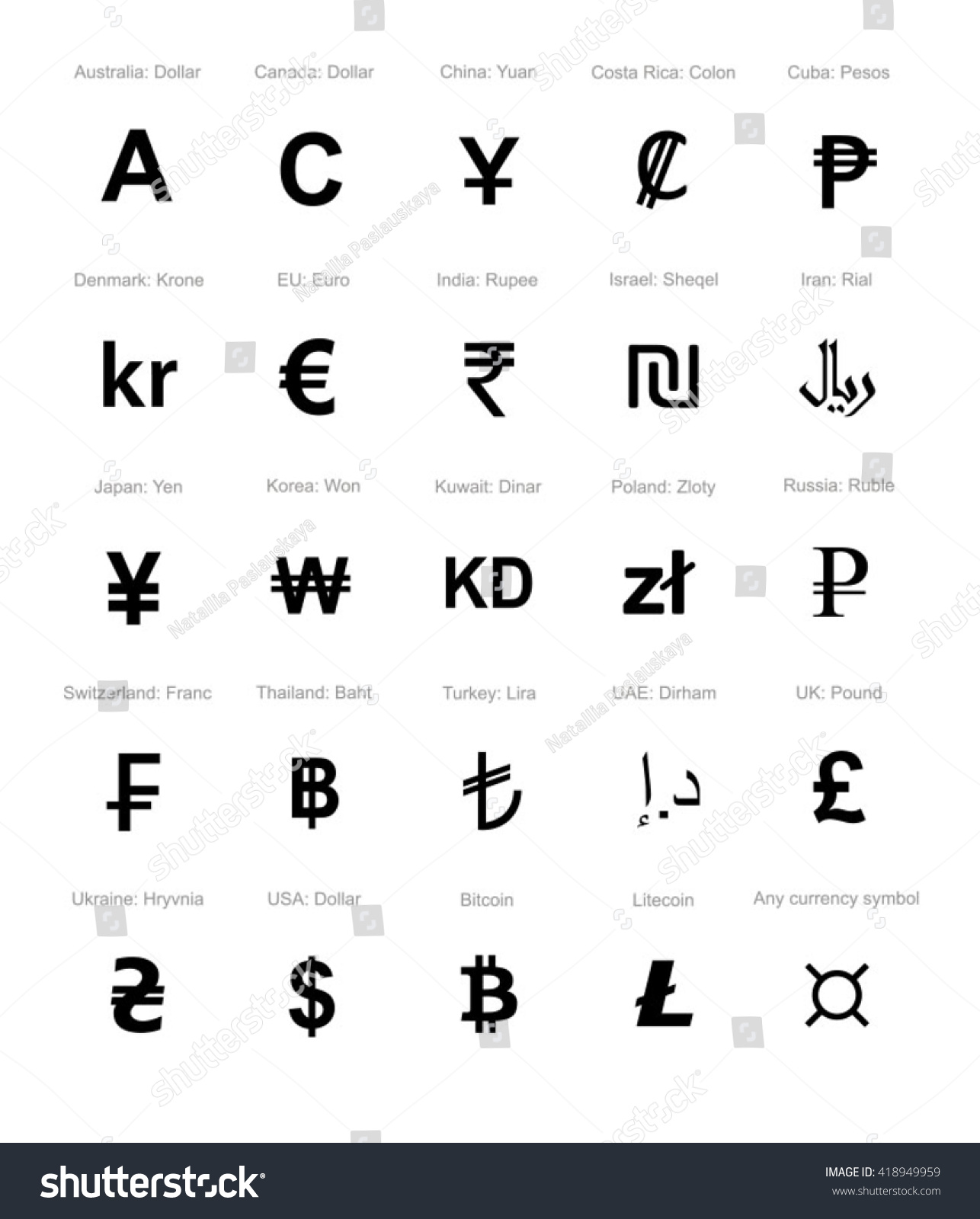 Currency Symbol Set Stock Vector Royalty Free 418949959 Shutterstock