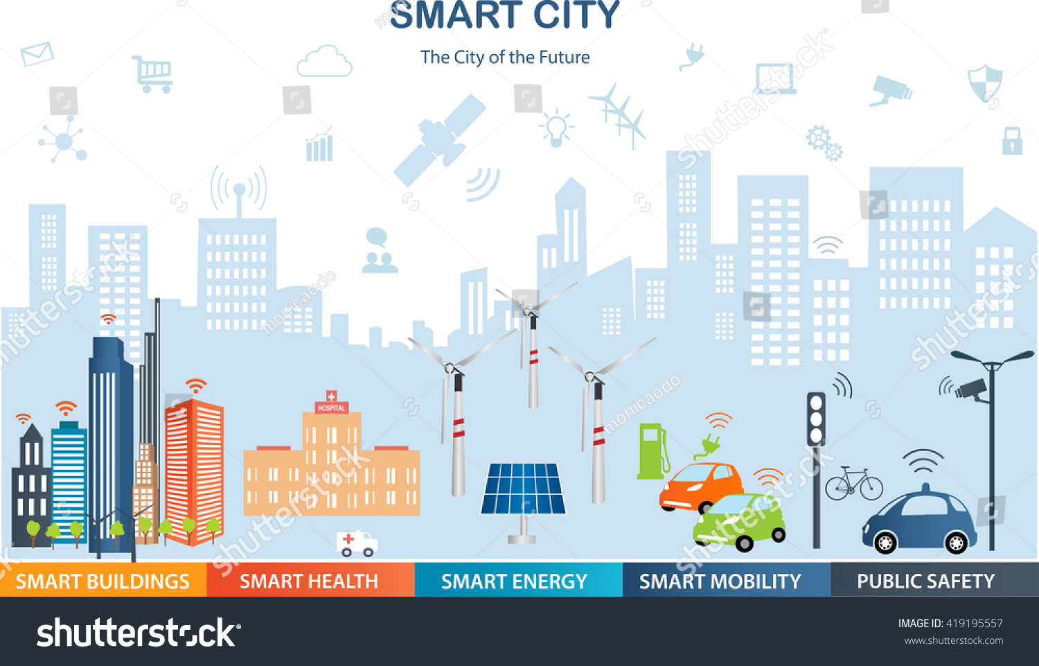 Smart City Concept Different Icon Elements Stock Vector