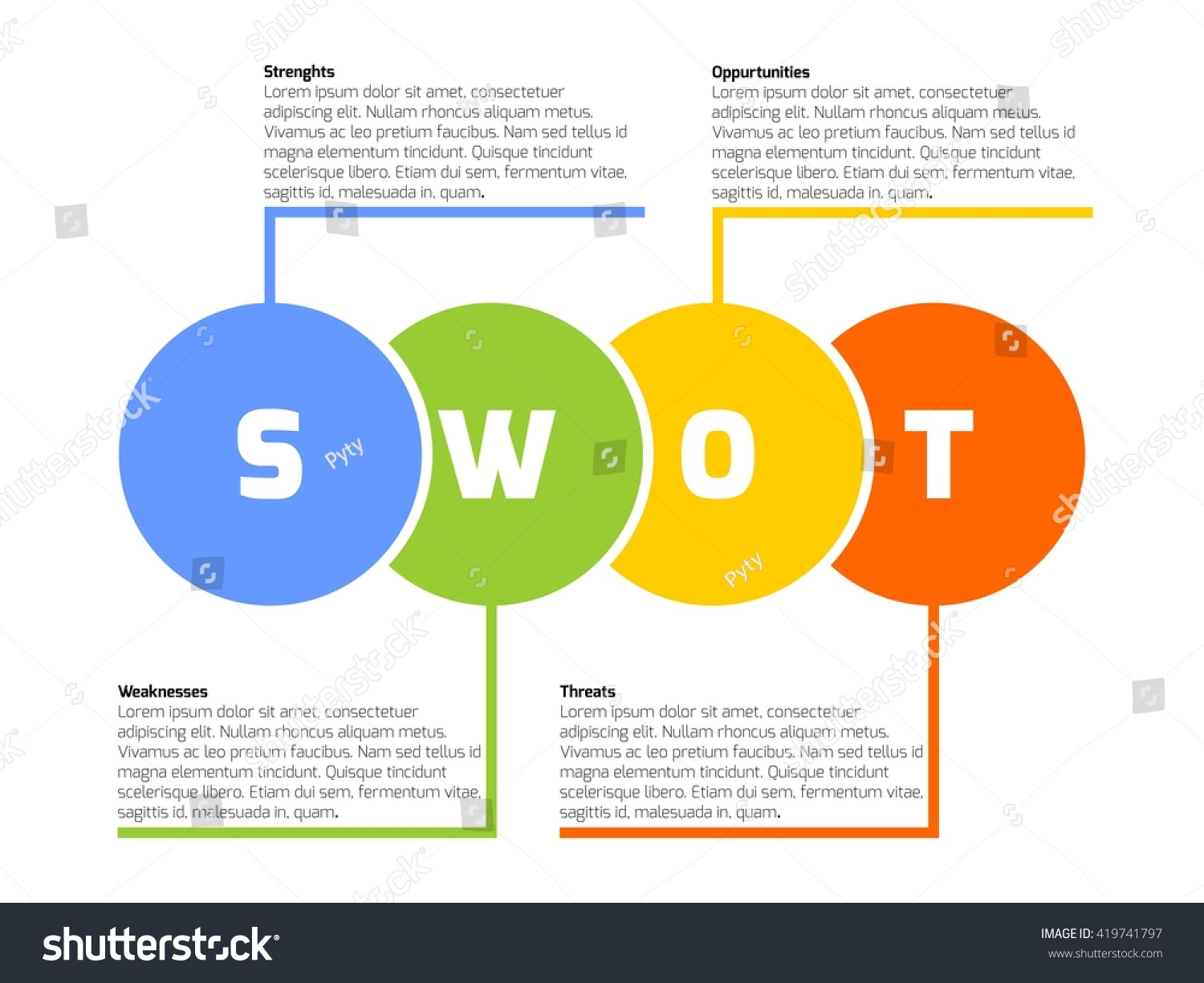 swot business infographic diagram swot matrix stock vector swot business infographic diagram or swot matrix used to evaluate the strengths weaknesses