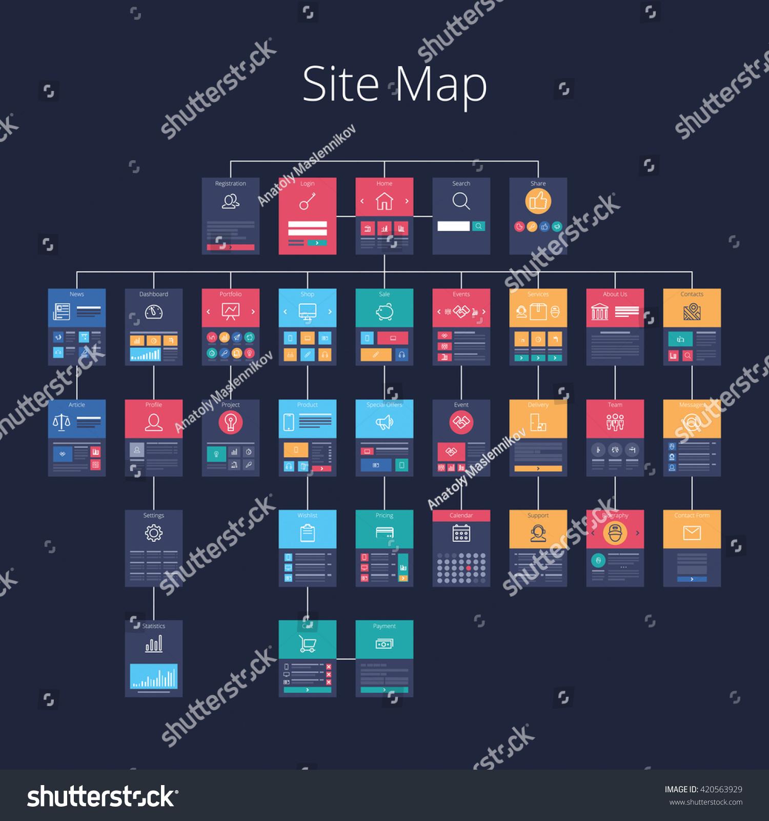 Concept Website Flowchart Sitemap Layered Vector Stock Vector