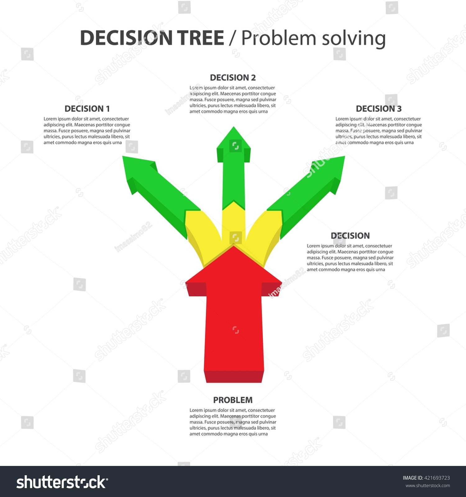 decision tree problems and solutions pdf