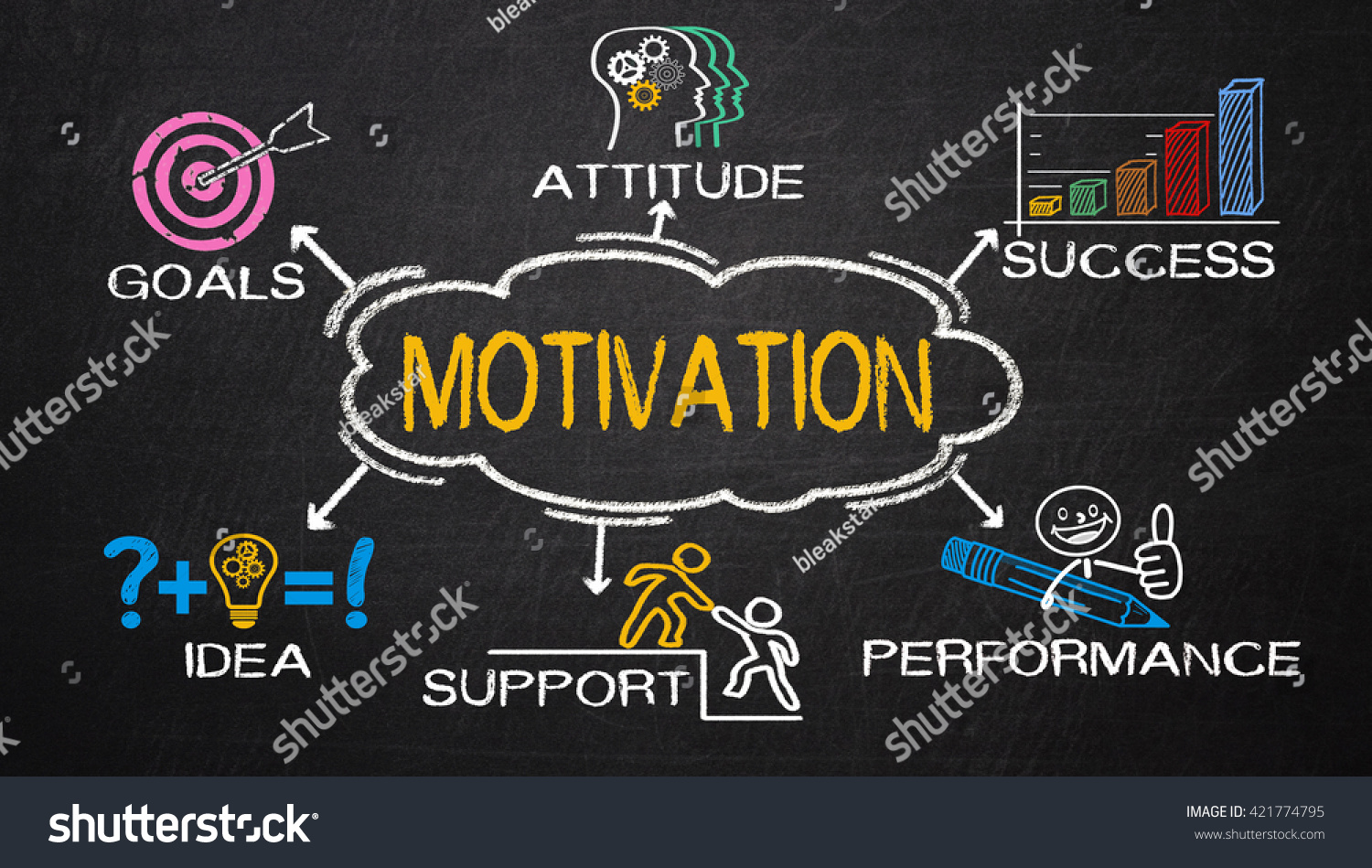 motivation concepts and analysis Organizational behavior nike analysis  menu about motivation: from concepts to applications (chapter 8) february 25,  ← motivation concepts.