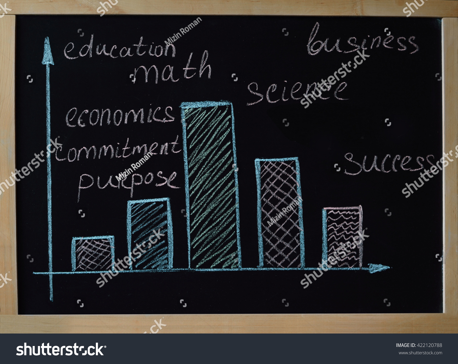 Plans diagrams mathematical equation two unknowns stock photo harts plans diagrams mathematical equation with two unknowns and question mark words ccuart Images