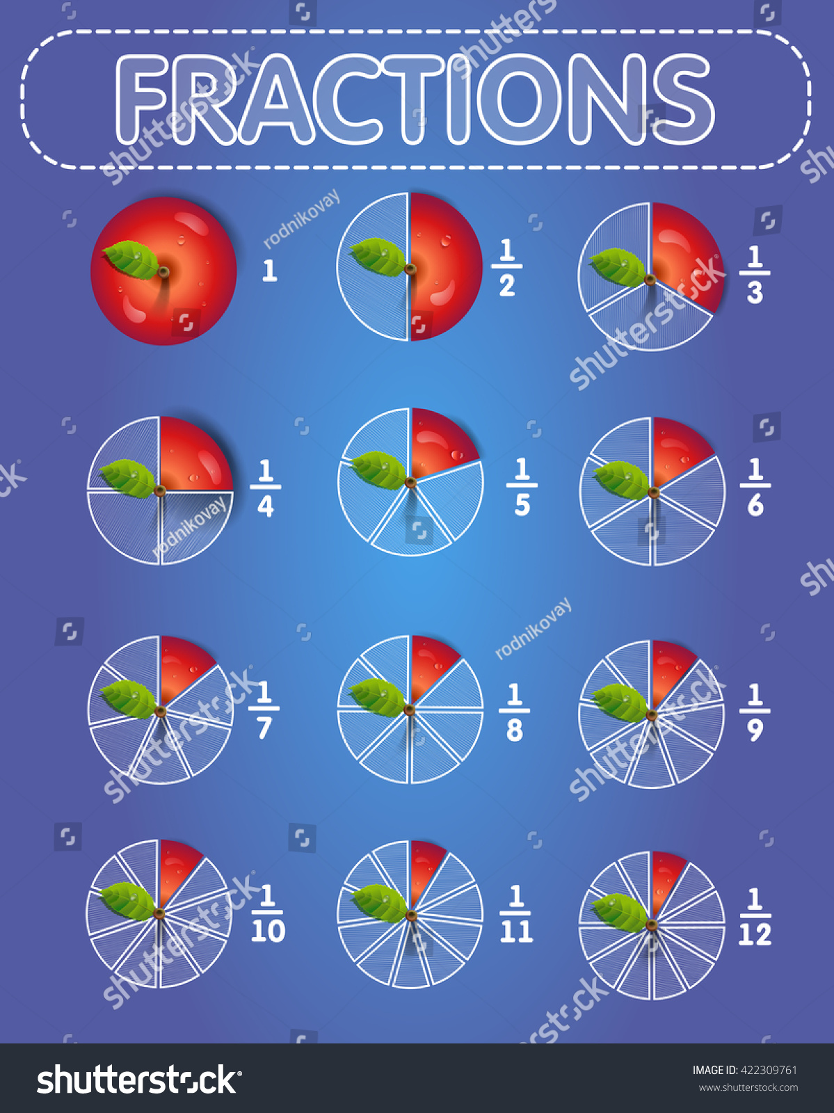 Fraction pie chart image collections free any chart examples fraction pie chart gallery free any chart examples 12 piece pie chart choice image free any nvjuhfo Images