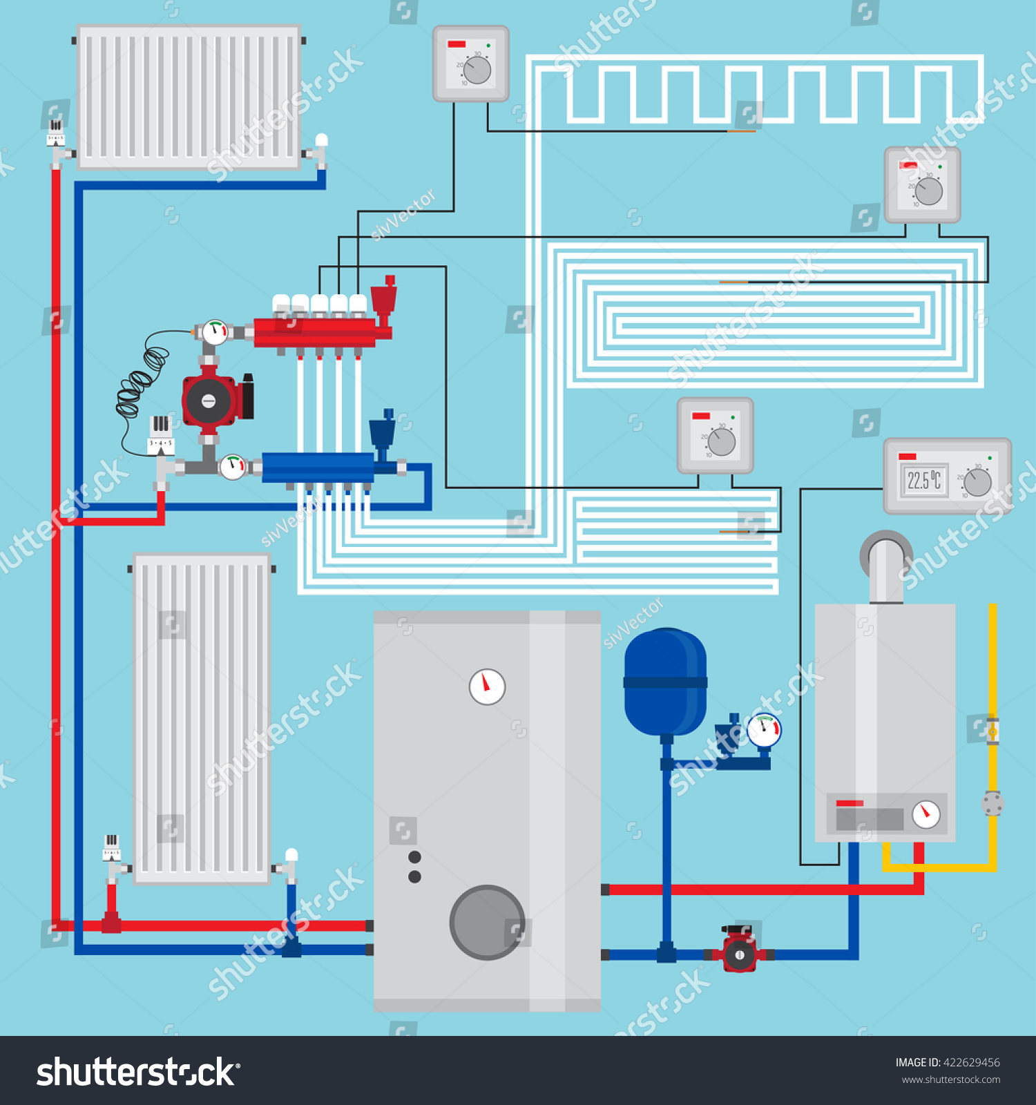Smart Energysaving Heating System Thermostats Smart Stock Vector ...
