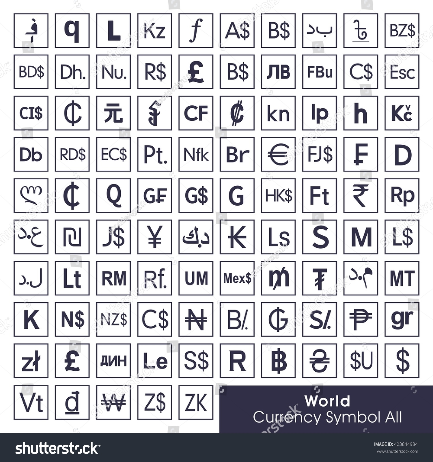 Royalty Free World All Currency Symbols Currency 423844984 Stock