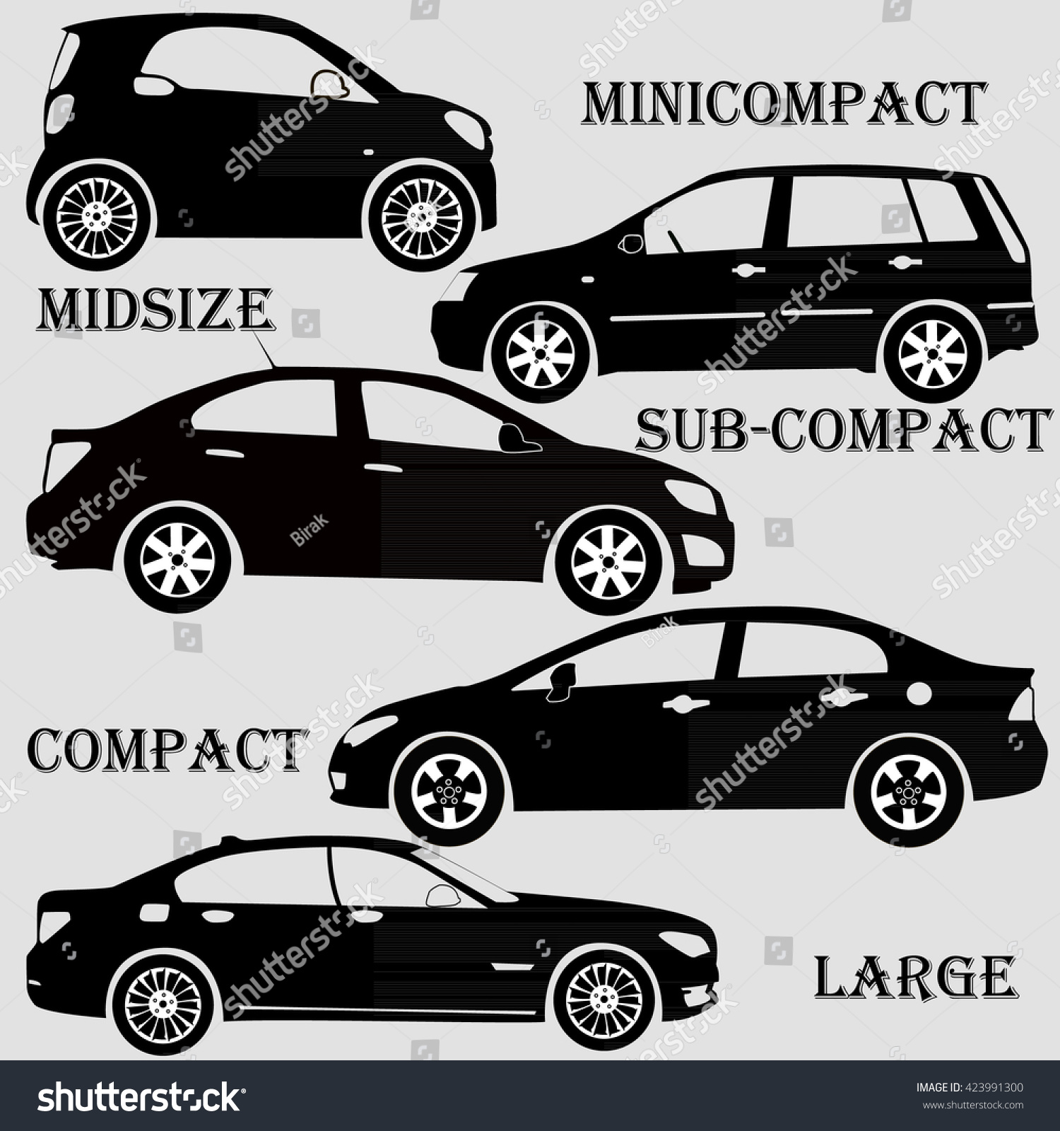 American Classification Cars Types Stock Vector 423991300 - Shutterstock