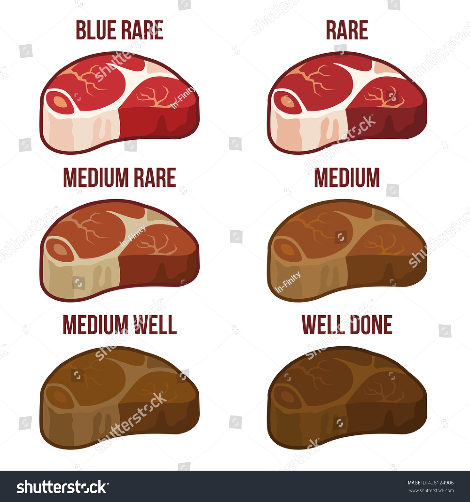 degrees steak doneness icons set blueのイラスト素材 426124906