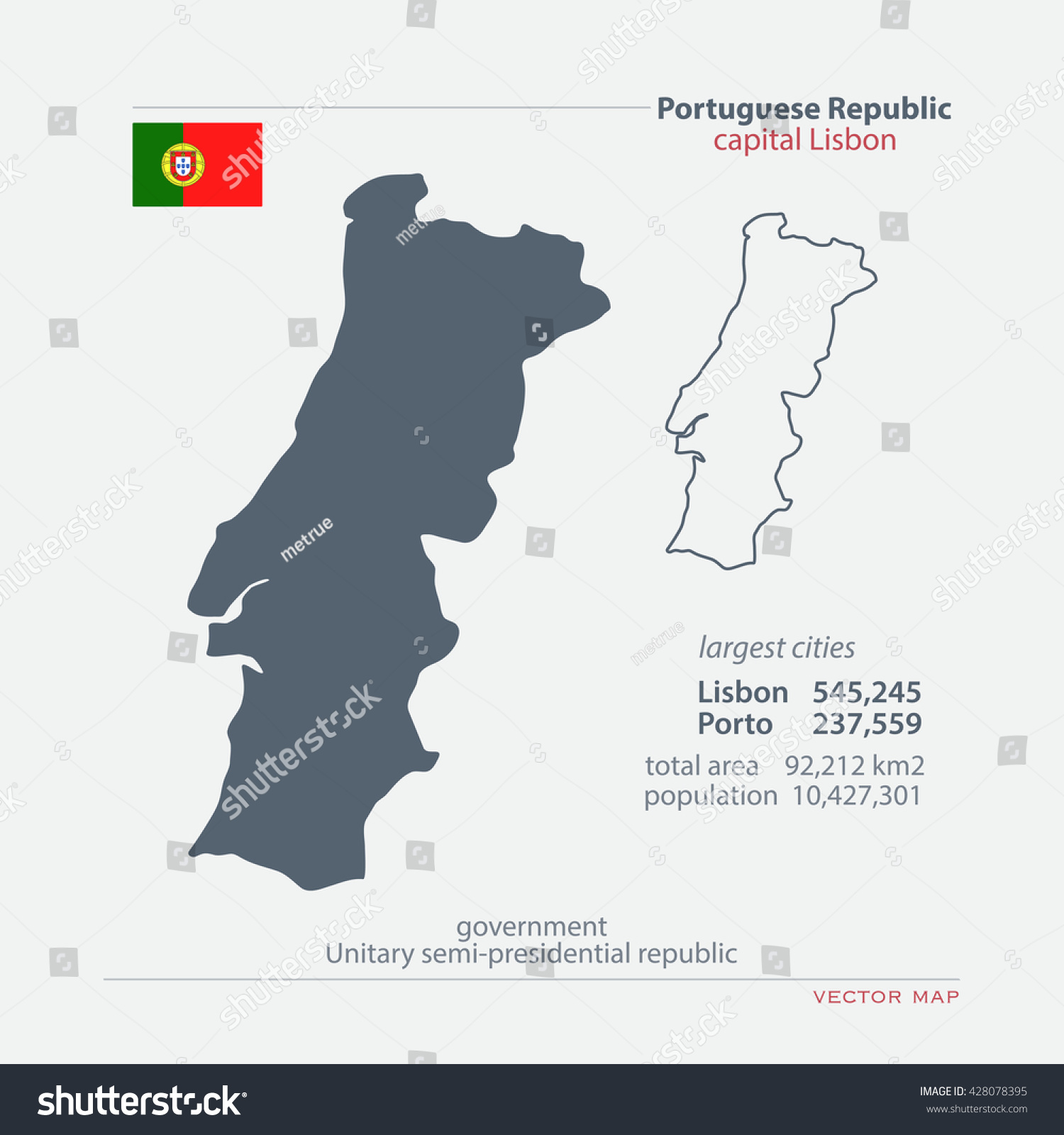 Portuguese Republic Isolated Maps Official Flag Stock Vector - Portugal map icon